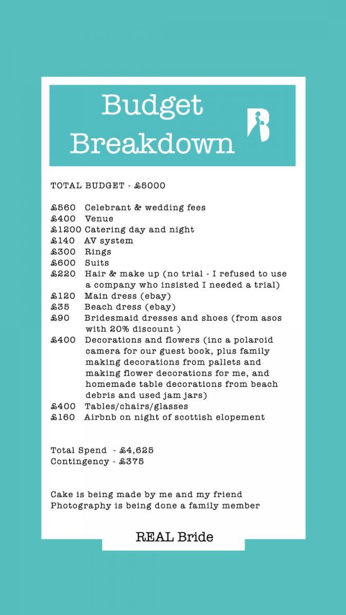 £5000 budget wedding